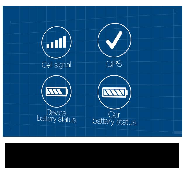 ControlIT - Ituran USA - Innovative GPS Tracking on